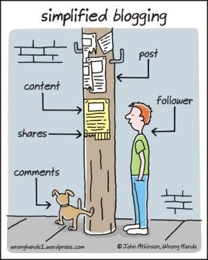 Blogging Simplified