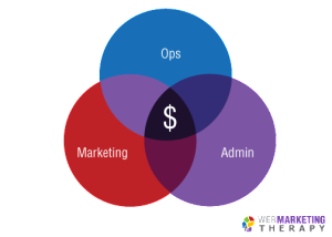 marketing_ops_admin_circles