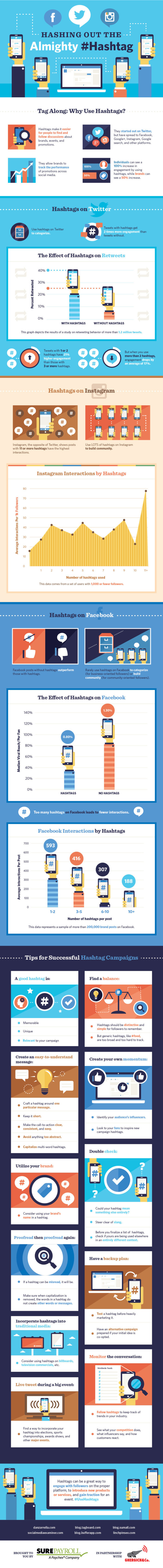 why-use-hashtags