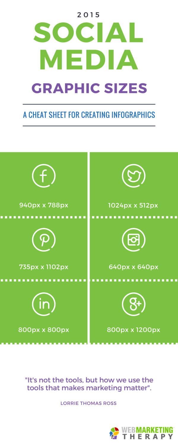 social-media-graphic-sizes