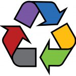 Recycle Your Way to Social Media Marketing Success
